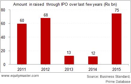 IPO activity gaining momentum