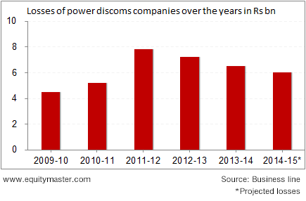 Tariff hike must for Discoms health