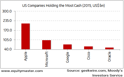 Top US Tech Firms are Swimming in Cash