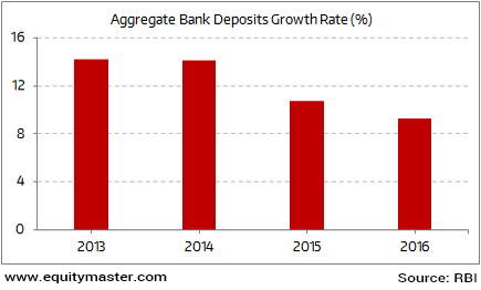 Bank Deposits to Swell in the Short Term